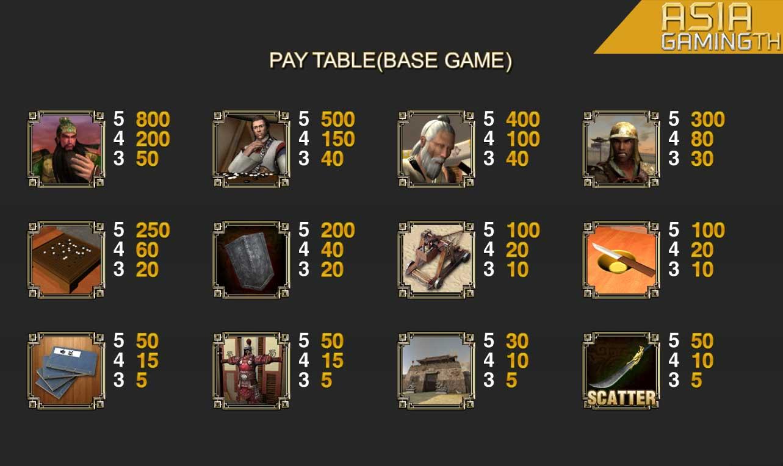 สล็อตออนไลน์ AG Asia Gaming